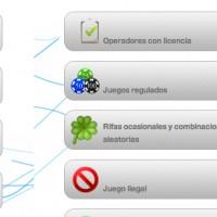 Extinción de algunas licencias españolas