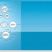 """Income Access premiada con el """"Programa de Adquisición Digital del Año"""""""